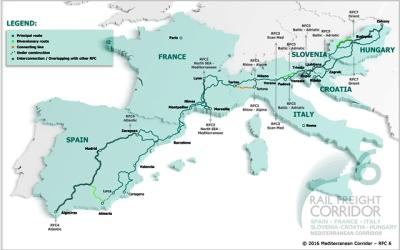 Jačanje željezničkog teretnog prijevoza na koridoru RFC 6